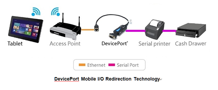 how to fish ethernet cable through existing line